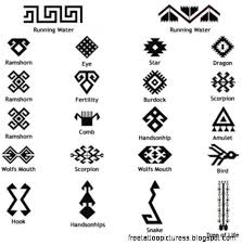 aztec tribal tattoos and meanings tattooic