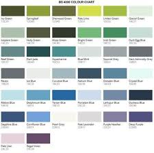 jotun paint ral color chart ideas jotun yachting android apps on
