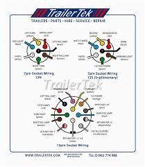 13 pin caravan socket wiring diagram towbar 7 and for kwikpik me