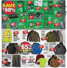 black friday tractor supply sale powder coating the complete guide black friday tool coverage 2016