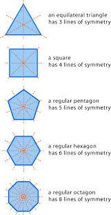 37 best maths stage 2 3 images on pinterest maths teaching math