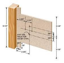 kitchen cabinet door hinge drill bit 12 european hinges ideas european hinges hinges hinges