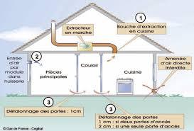 ventilateur pour cuisine ventilateur pour cuisine kfashion us