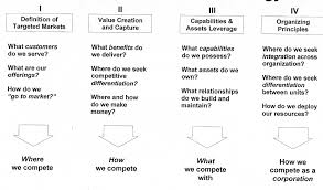 chapter 7 technology strategic planning u2013 germeraad consulting