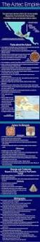 mr millhouse u0027s ap world history page