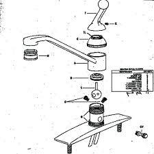 Kitchen Sink Faucet Parts Diagram Delta Kitchen Faucet Parts Diagram Bathing Kitchen Sink Faucet