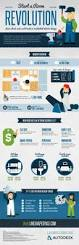 images about interior design infographics on pinterest infographic