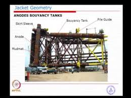 design of jacket structures mod 02 lec 01 concepts of fixed offshore platform deck and jacket
