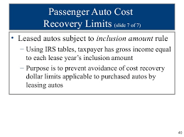 irs lease inclusion table 2016 vol 01 chapter 08 2015