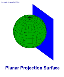what is a map projection azimuthal map projections page