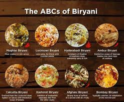 types of indian cuisine 57 best indian food presentation images on indian