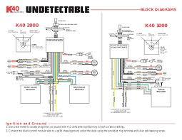 wiring diagram 2000 volvo 2001 volvo wiring diagram volvo v70
