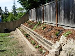 more ideas for a small terraced garden for the home