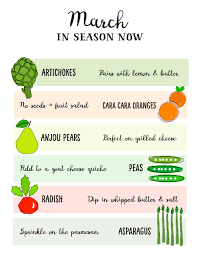 6 spring fruits u0026 vegetables to enjoy now in season printable