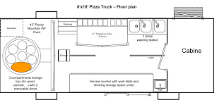 pizza truck rocky mountain wood fired ovens business plan for hut