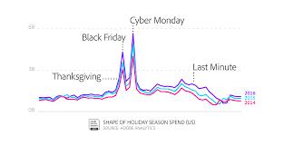 thanksgiving graphs thanksgiving the royal bank free kindergarten