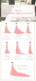 wedding dress type best 25 wedding dress sketches ideas on wedding dress
