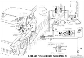 1988 ford f 350 fuse box wiring diagram simonand