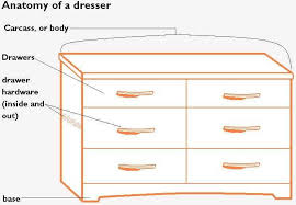 How To Build A Base Cabinet by How To Make A Dresser The Home Depot Community