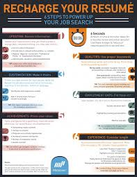 About Jobs Resume Writing Reviews by Best 25 Professional Resume Writers Ideas On Pinterest Resume