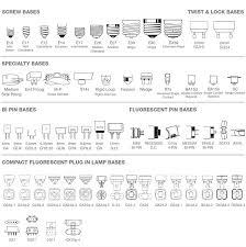 standard light bulb base size light bulb socket sizes chart chart paketsusudomba co