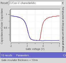 nanohub org resources cv profile with different oxide thickness