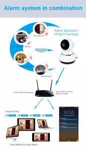 920p wifi wireless network security cctv ip camera webcam