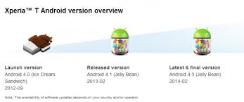 android software versions sony ends support for the xperia t tx and v xperia