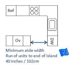 Standard Kitchen Cabinet Sizes Kitchen Island Width Trendy Ideas 6 Small Dimensions Kitchen