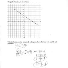 Graphing Functions Worksheet Functions From Graphs Students Are Asked To Write A Function Given