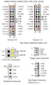 power supply atx power supply pinout