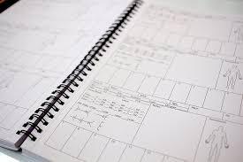 Shift Report Sheet Template Nursing Brain Sheet Patient Notebook And Cna