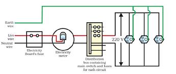 house electrical circuit design somurich