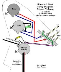 strat wiring kit rothstein guitars