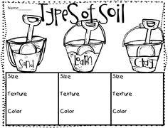 soil layers worksheets cycling and layering