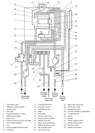 alpha combi boiler wiring diagram alpha free wiring diagrams