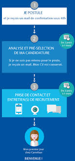 carrefour siege social recrutement poissonnier h f