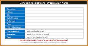 non profit donation receipt template preview of donation receipt