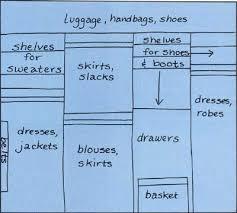 how to design a woman u0027s closet womens closet how to design and