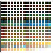 palette de couleur peinture pour chambre palette de couleurs peinture photos de conception de maison