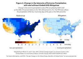 Map Of The Problematique Climate Action Benefits Methods Of Analysis Climate Change In