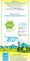 High Efficiency Homes by Marketing Newsletter Natural Resources Canada