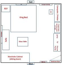 Fine Feng Shui Bedroom Layout Map H In Decorating - Placing bedroom furniture feng shui