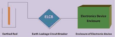 earth leakage circuit breaker elcb working principle
