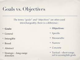 personal career goals examples templates radiodigital co