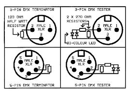 xlr microphone wiring diagram wirdig readingrat net and 5 pin dmx