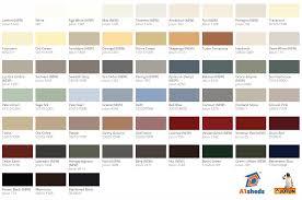 100 wall paint colors jotun lankem robbialac rhythm of life