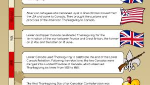 the history of canadian thanksgiving infographic the lowdown