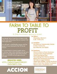 san diego farm to table farm to table profit san diego tracy petrucci marketing ideas