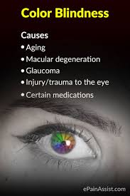 color blindness or color vision deficiency causes symptoms tests
